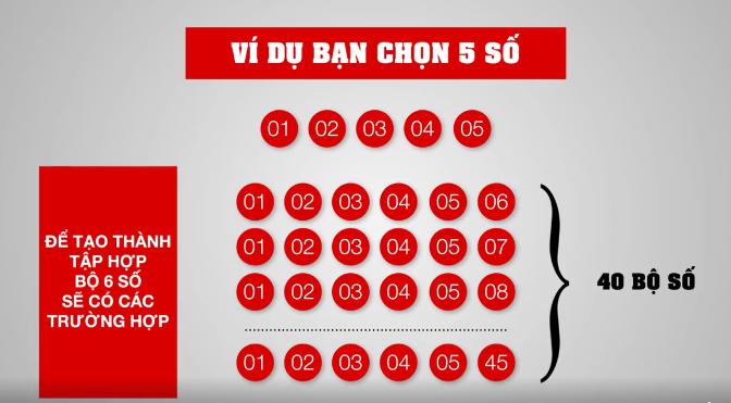 Chọn ngẫu nhiên 5 số để chơi bao 5