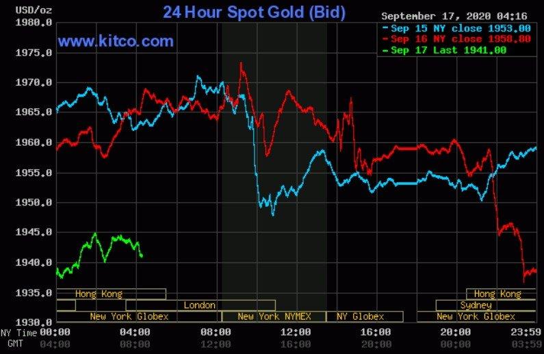 Giá vàng chiều nay đồng loạt giảm