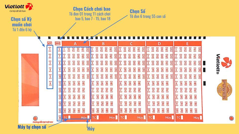 Cách chơi vé đơn xổ số Vietlott Power6/55