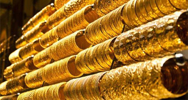 Dự Báo Giá Vàng