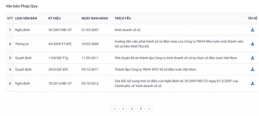 Các văn bản pháp luật về việc Công ty TNHH MTV Xổ số điện toán Việt Nam Vietlott